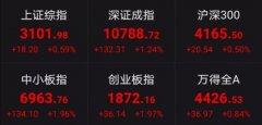 A股市值两小时涨560